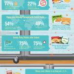 March 2014 Infographic