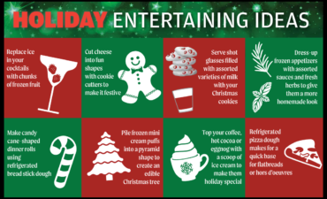 Holiday Infographc